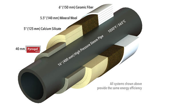 Pyrogel-HPS-vs-Competitive-Insulation-on-16inch-pipe.jpg